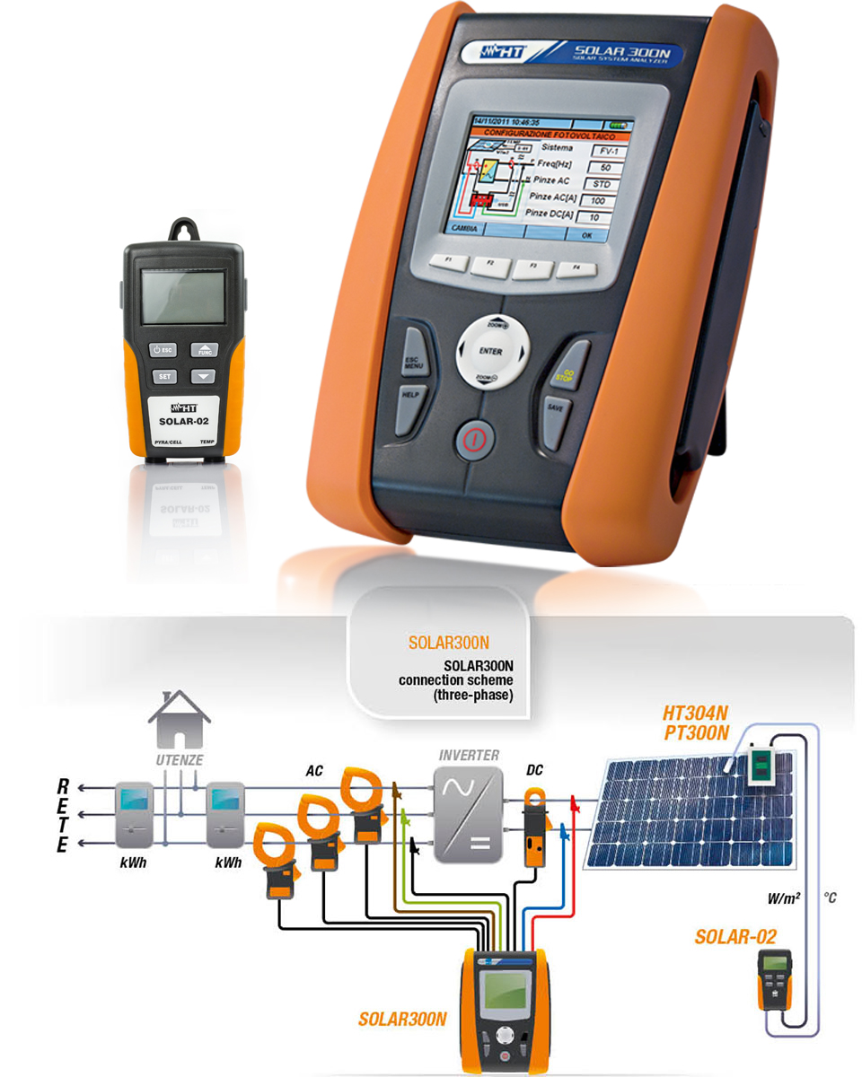 SAFTEC Single-phase and three-phase photovoltaic systems