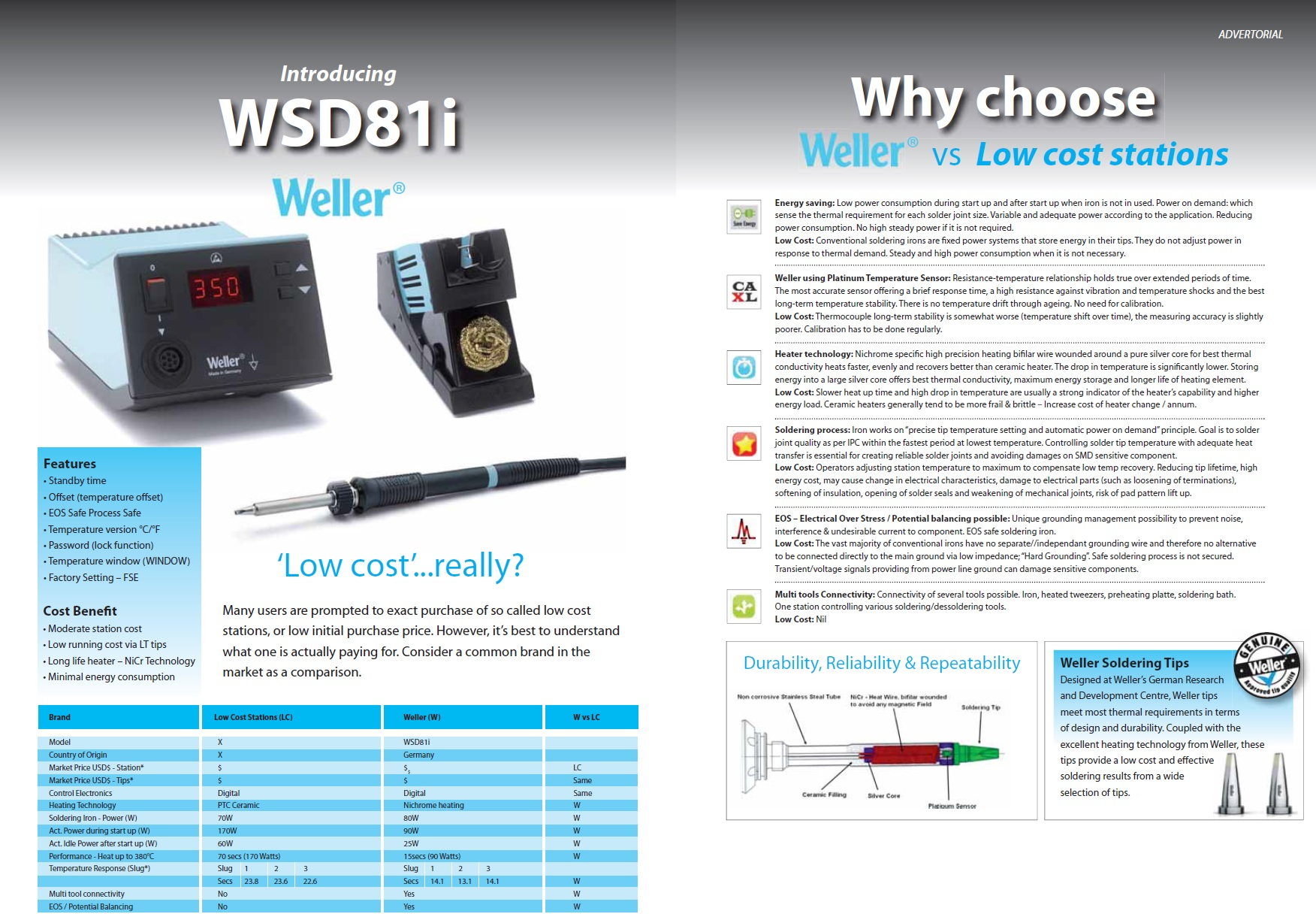 WELLER WSD 81i Electronically Controlled Digital Solderin